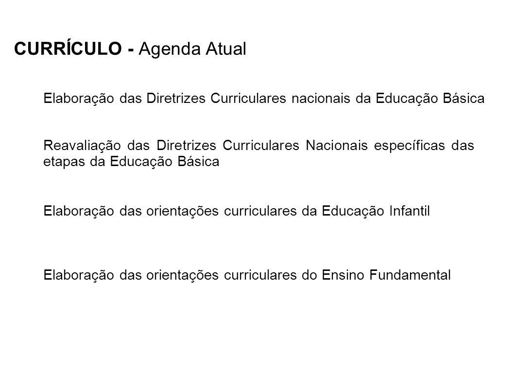 CURRÍCULO - Agenda Atual