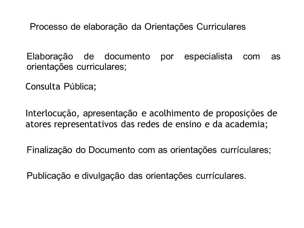 Processo de elaboração da Orientações Curriculares