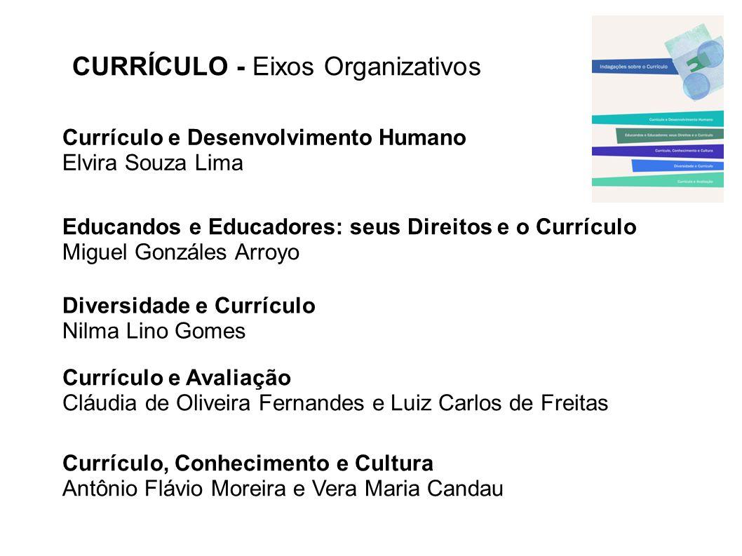 CURRÍCULO - Eixos Organizativos