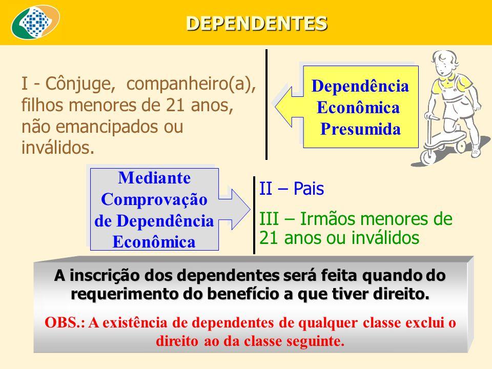 DEPENDENTES Dependência Econômica Presumida