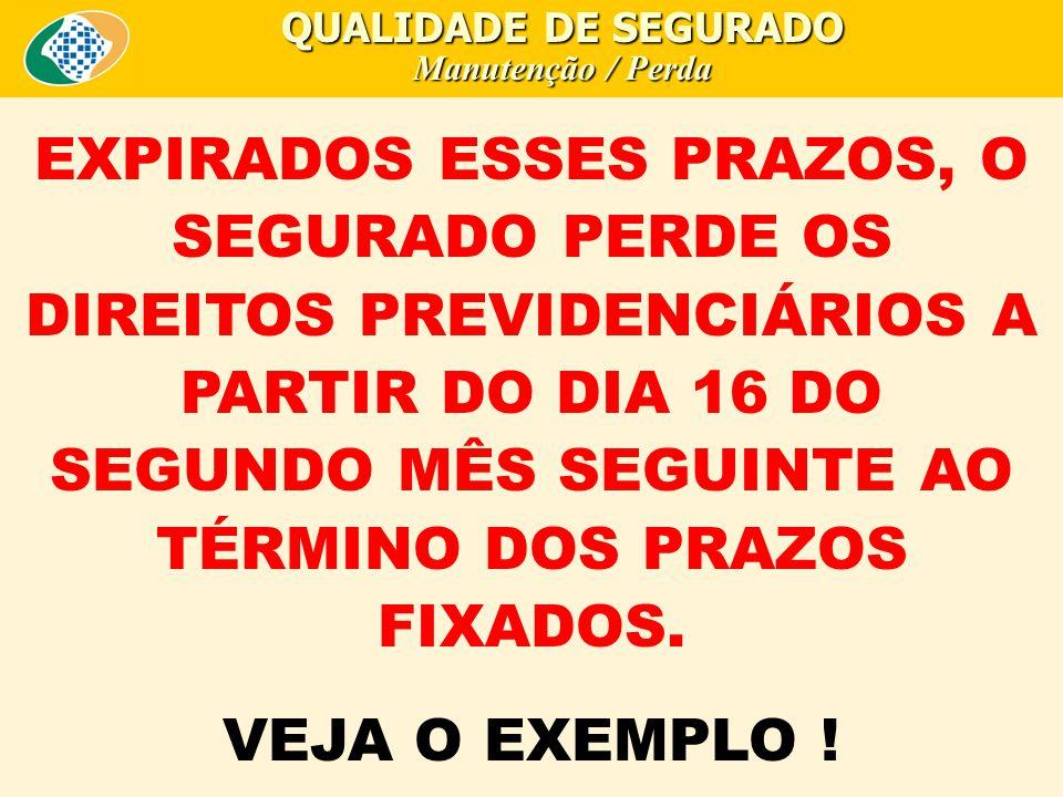 QUALIDADE DE SEGURADO Manutenção / Perda