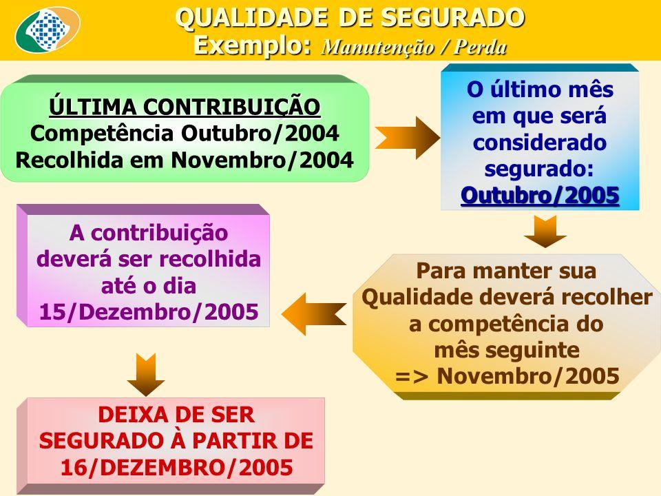 QUALIDADE DE SEGURADO Exemplo: Manutenção / Perda