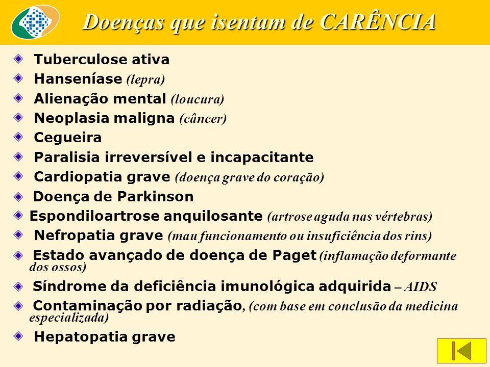 Doenças que isentam de CARÊNCIA