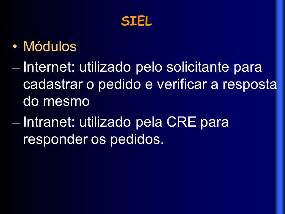 Intranet: utilizado pela CRE para responder os pedidos.