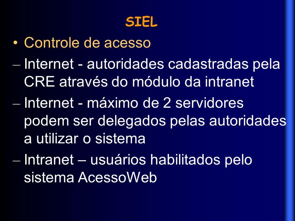 Intranet – usuários habilitados pelo sistema AcessoWeb
