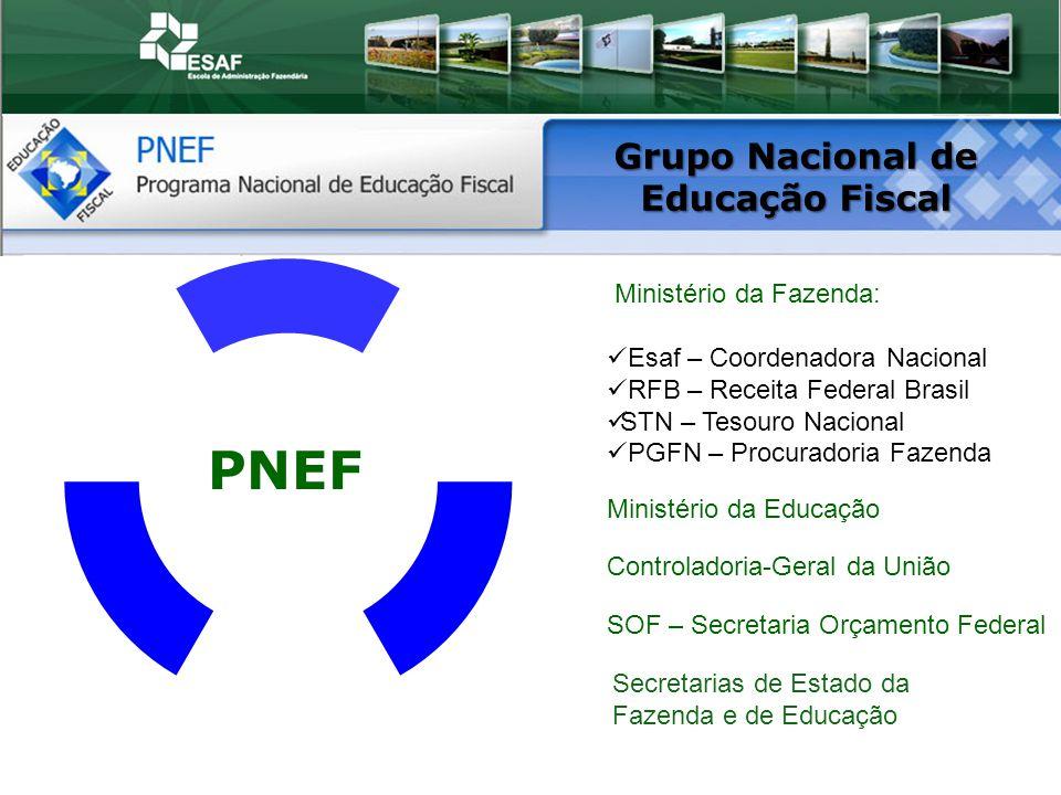 Grupo Nacional de Educação Fiscal