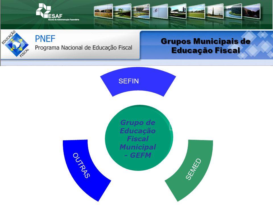 SEFAZ Grupos Municipais de Educação Fiscal SEDUC SEFIN