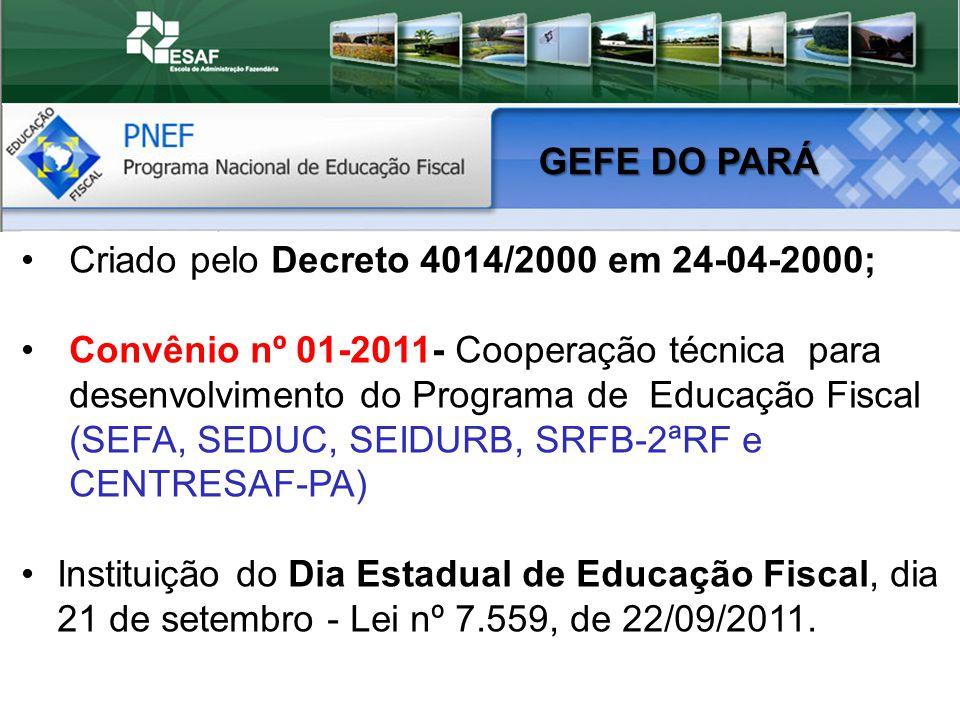 GEFE DO PARÁ Criado pelo Decreto 4014/2000 em 24-04-2000;