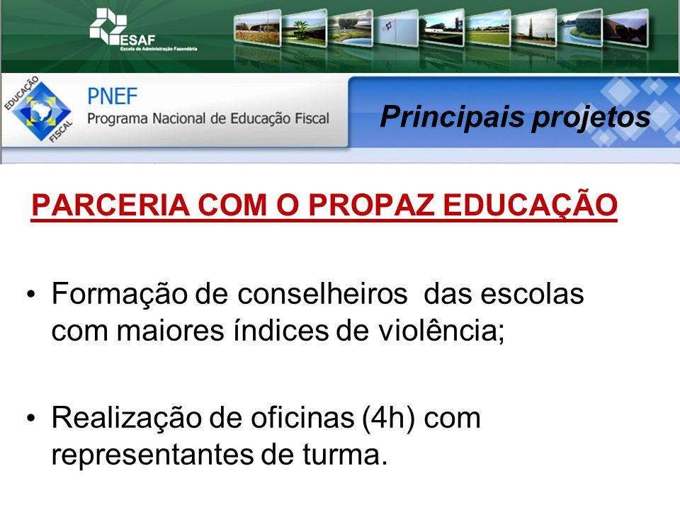 PARCERIA COM O PROPAZ EDUCAÇÃO