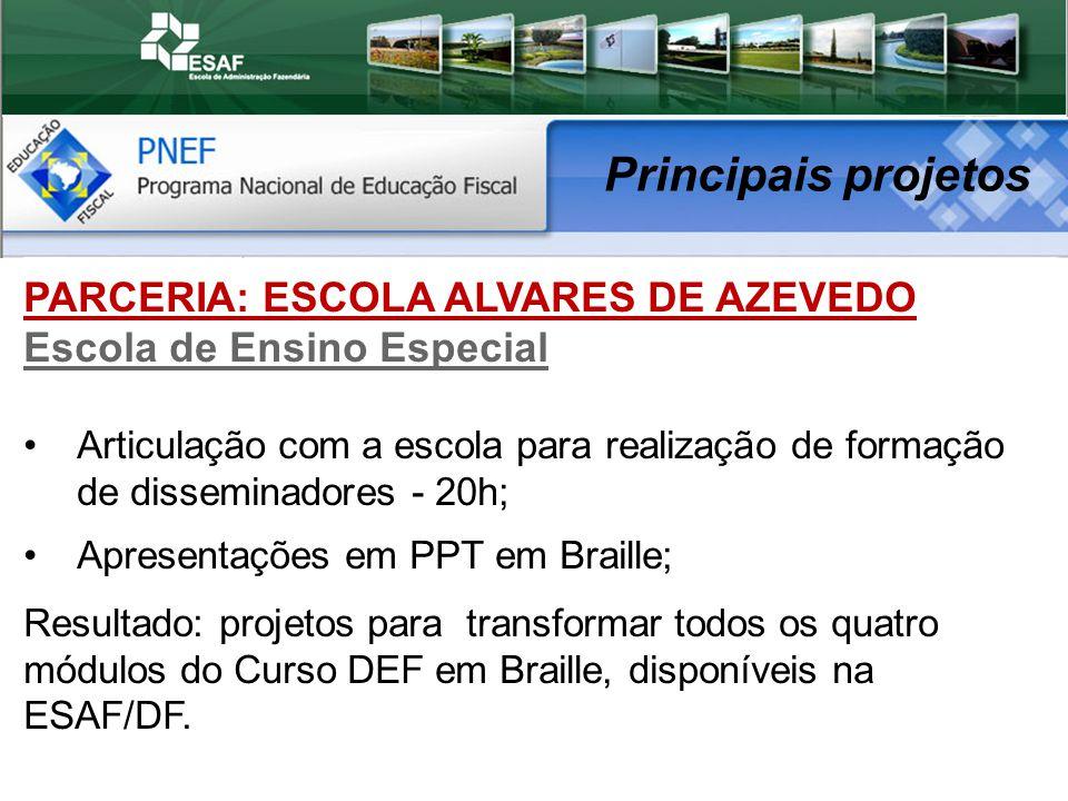 Principais projetos PARCERIA: ESCOLA ALVARES DE AZEVEDO Escola de Ensino Especial.