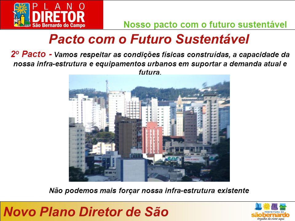 Pacto com o Futuro Sustentável