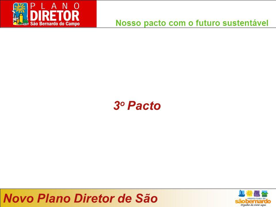 Novo Plano Diretor de São Bernardo