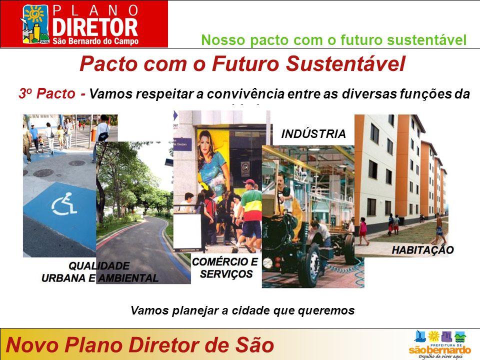 Pacto com o Futuro Sustentável Vamos planejar a cidade que queremos