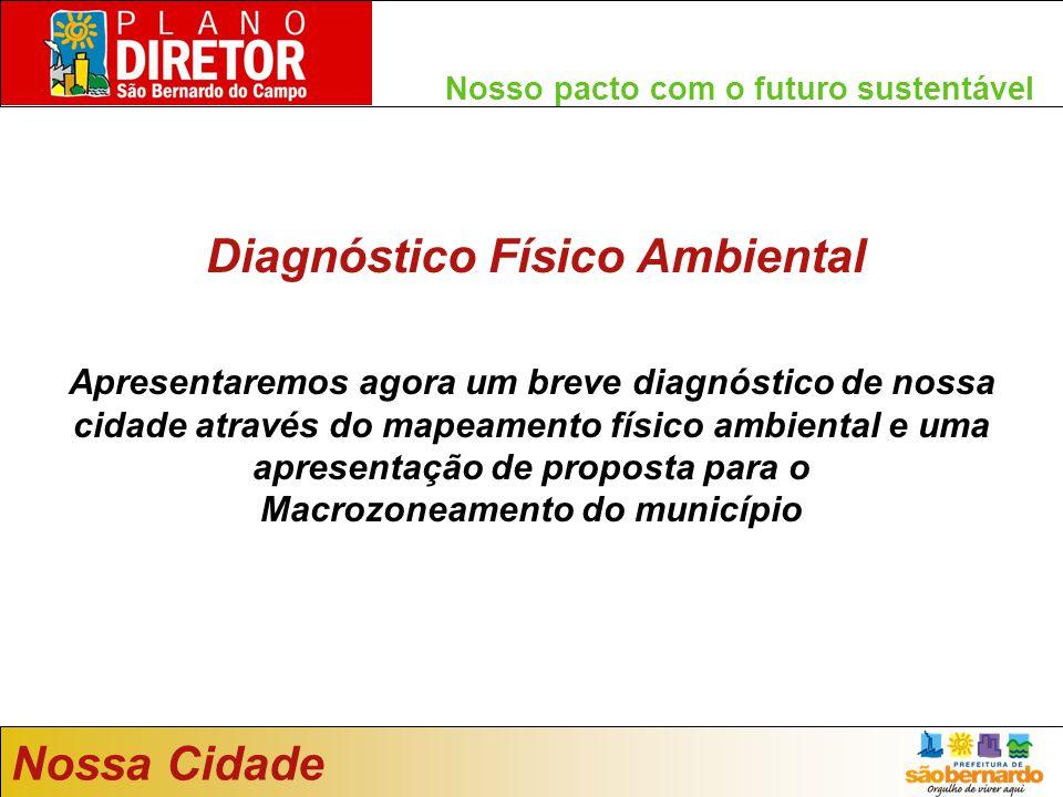 Diagnóstico Físico Ambiental Macrozoneamento do município