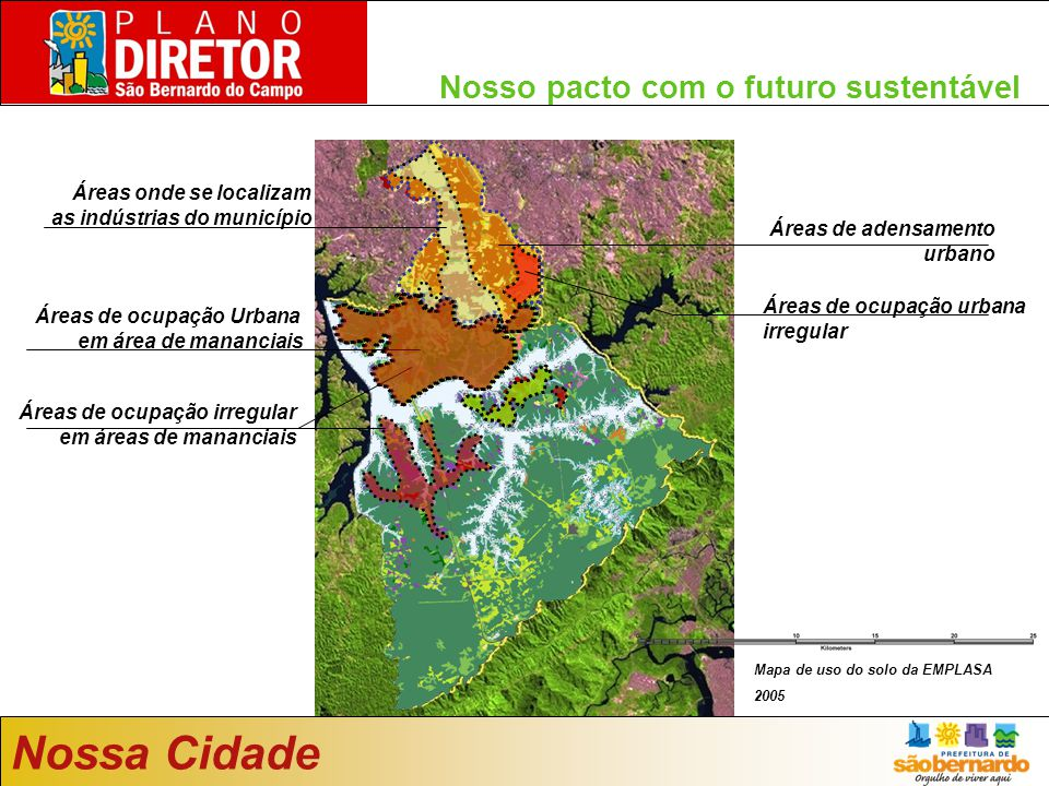 Nossa Cidade Nosso pacto com o futuro sustentável