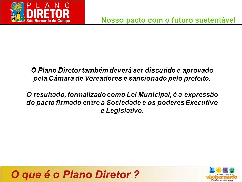 O que é o Plano Diretor Nosso pacto com o futuro sustentável