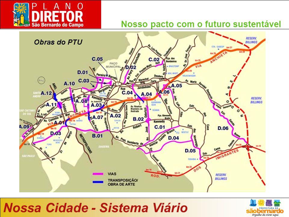 Nossa Cidade - Sistema Viário