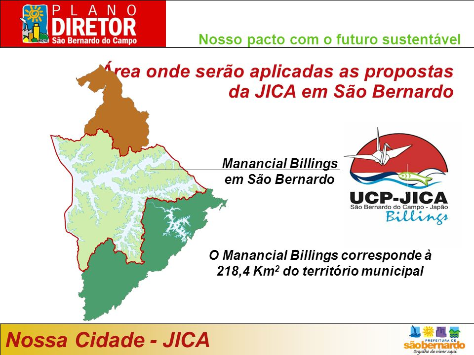 O Manancial Billings corresponde à 218,4 Km2 do território municipal