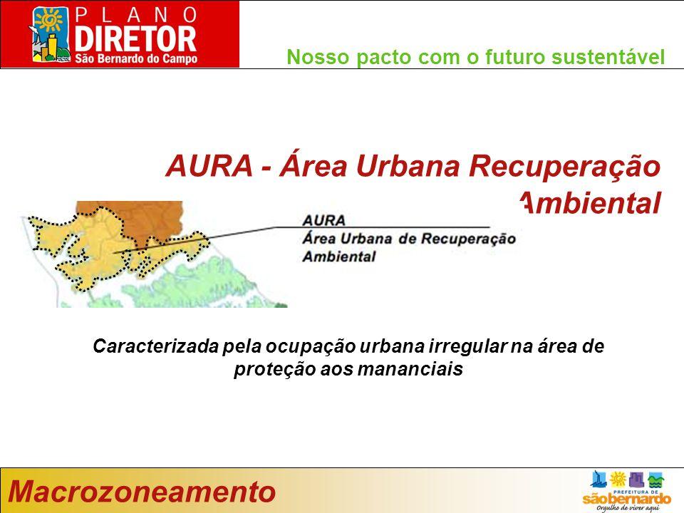 AURA - Área Urbana Recuperação Ambiental