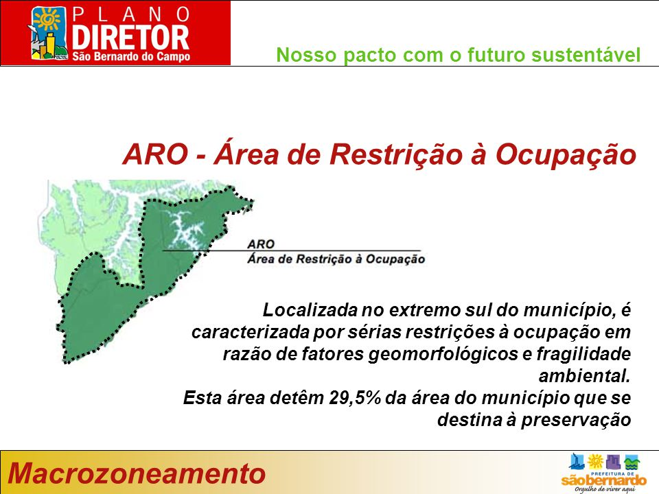 ARO - Área de Restrição à Ocupação