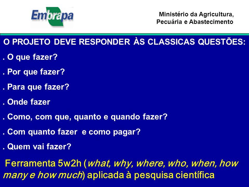 O PROJETO DEVE RESPONDER ÀS CLASSICAS QUESTÕES: