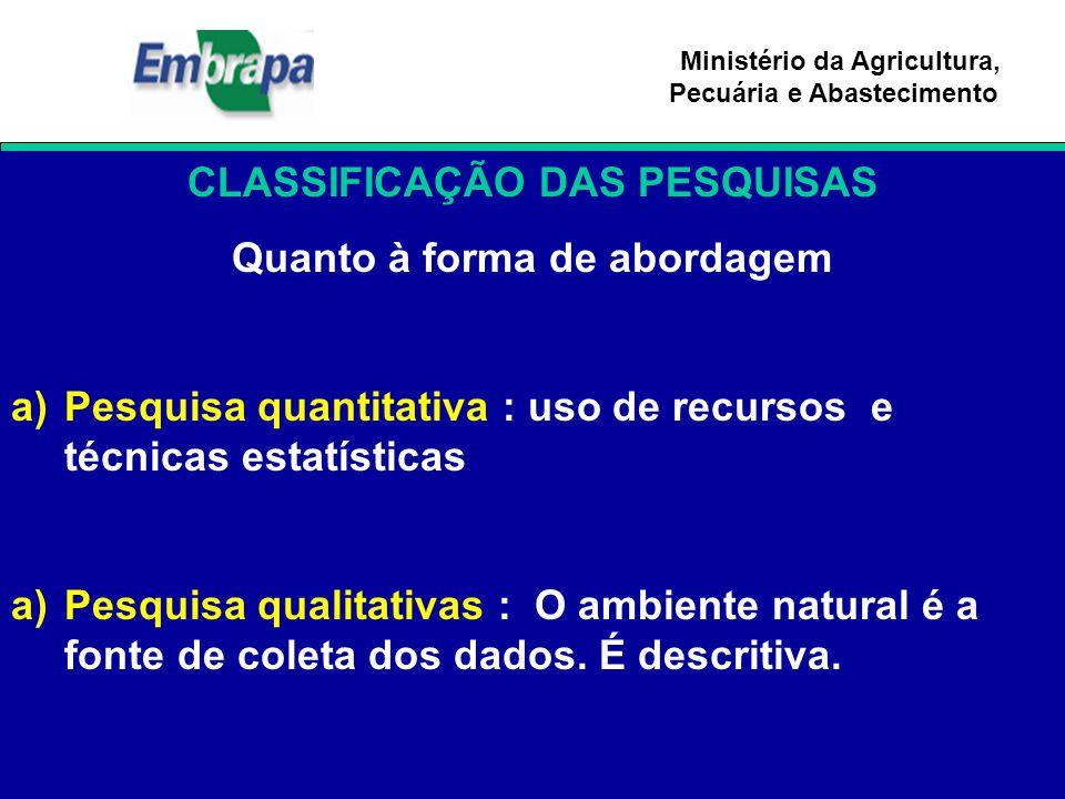 CLASSIFICAÇÃO DAS PESQUISAS Quanto à forma de abordagem