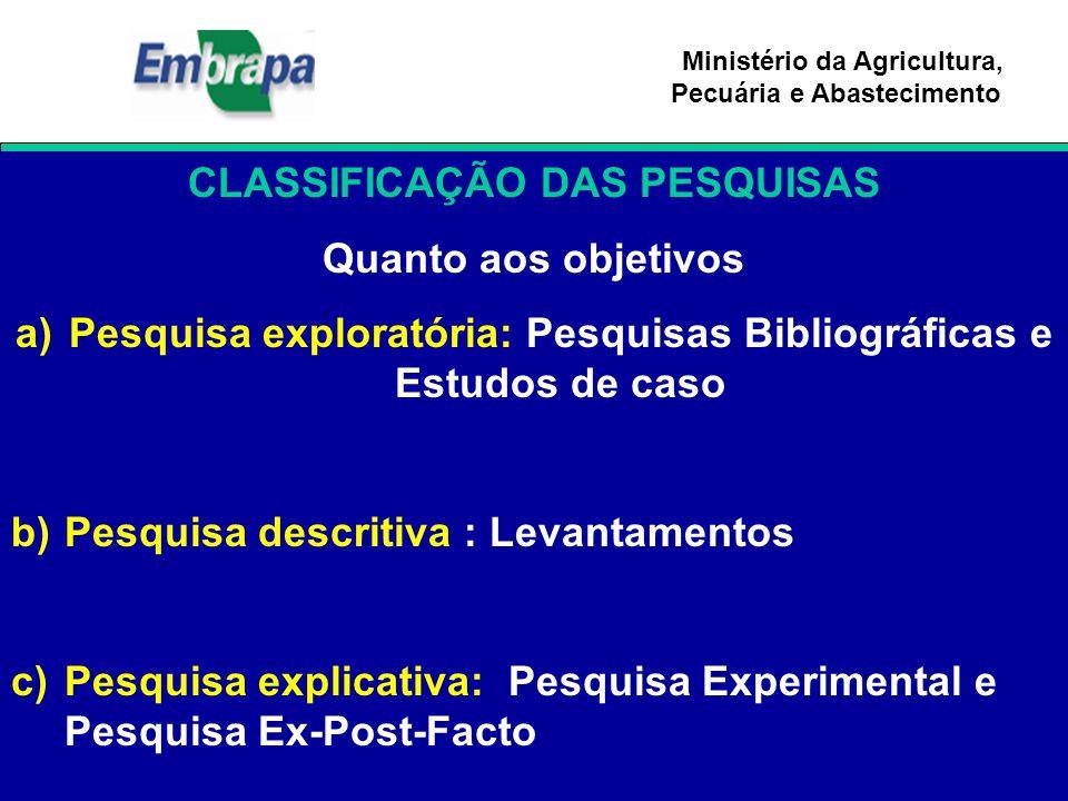 CLASSIFICAÇÃO DAS PESQUISAS Quanto aos objetivos