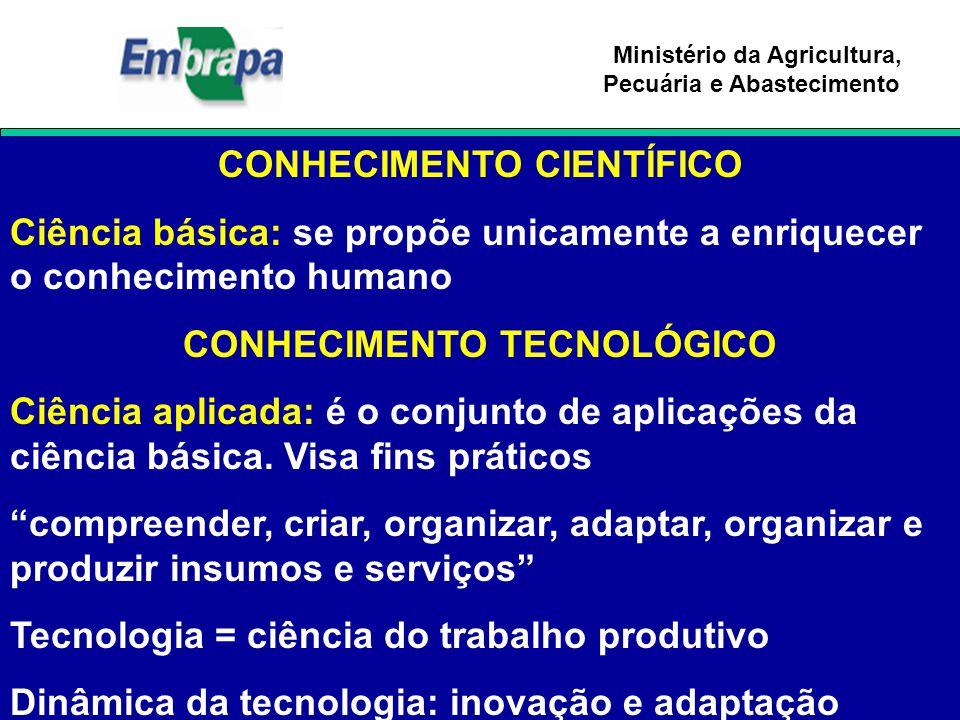 CONHECIMENTO CIENTÍFICO CONHECIMENTO TECNOLÓGICO