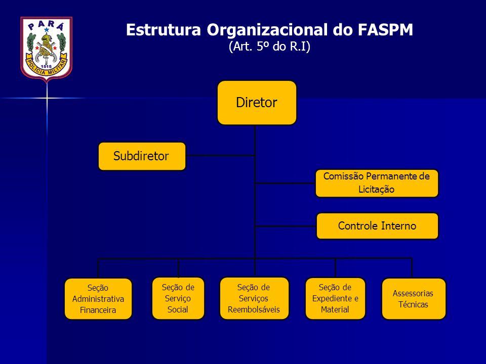 Estrutura Organizacional do FASPM