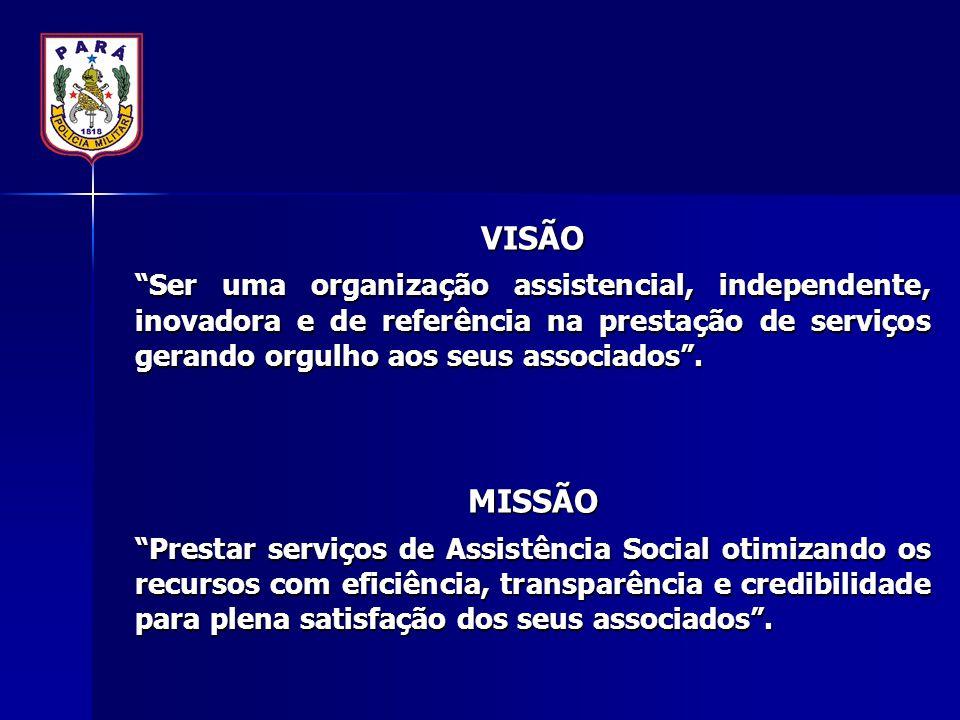 VISÃO Ser uma organização assistencial, independente, inovadora e de referência na prestação de serviços gerando orgulho aos seus associados .