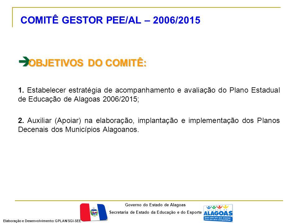 OBJETIVOS DO COMITÊ: COMITÊ GESTOR PEE/AL – 2006/2015