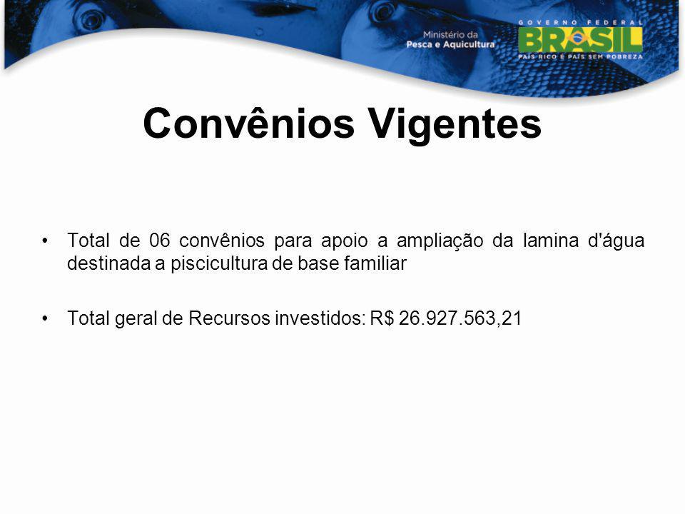 Convênios Vigentes Total de 06 convênios para apoio a ampliação da lamina d água destinada a piscicultura de base familiar.