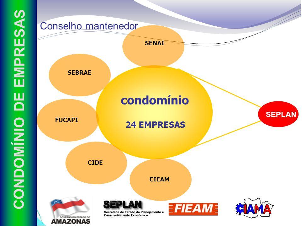 CONDOMÍNIO DE EMPRESAS
