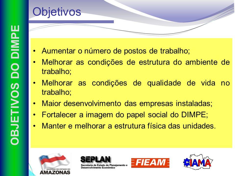 Objetivos OBJETIVOS DO DIMPE Aumentar o número de postos de trabalho;