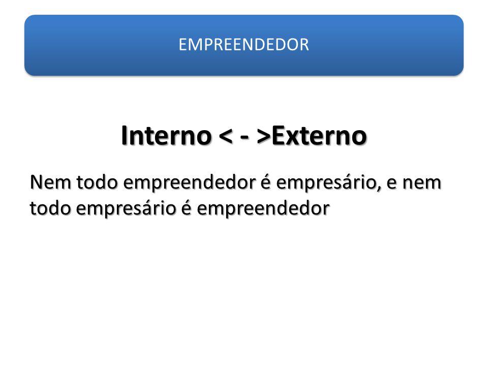 Interno < - >Externo