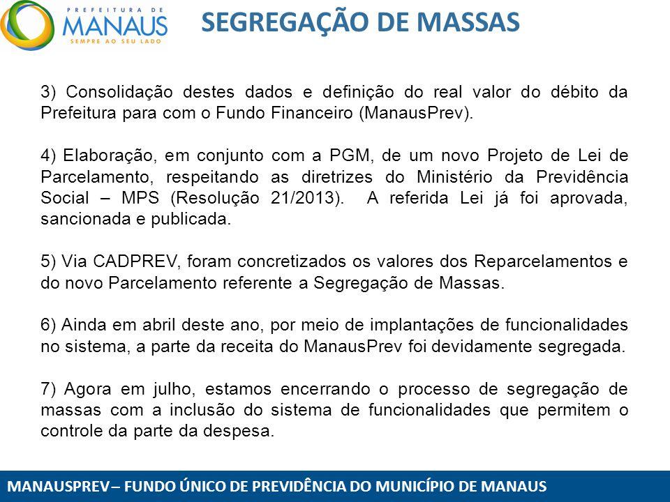 SEGREGAÇÃO DE MASSAS 3) Consolidação destes dados e definição do real valor do débito da Prefeitura para com o Fundo Financeiro (ManausPrev).