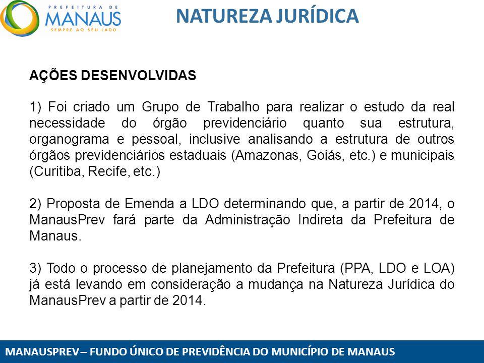 NATUREZA JURÍDICA AÇÕES DESENVOLVIDAS
