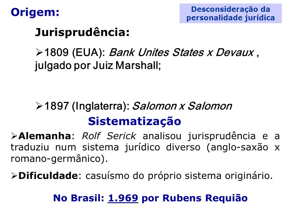1809 (EUA): Bank Unites States x Devaux , julgado por Juiz Marshall;