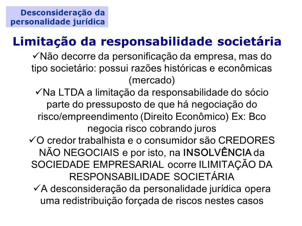 Limitação da responsabilidade societária