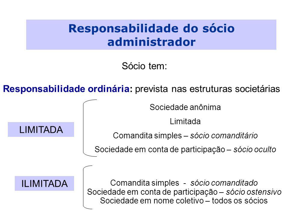 Responsabilidade do sócio administrador