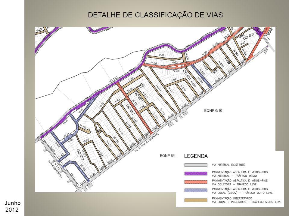 DETALHE DE CLASSIFICAÇÃO DE VIAS