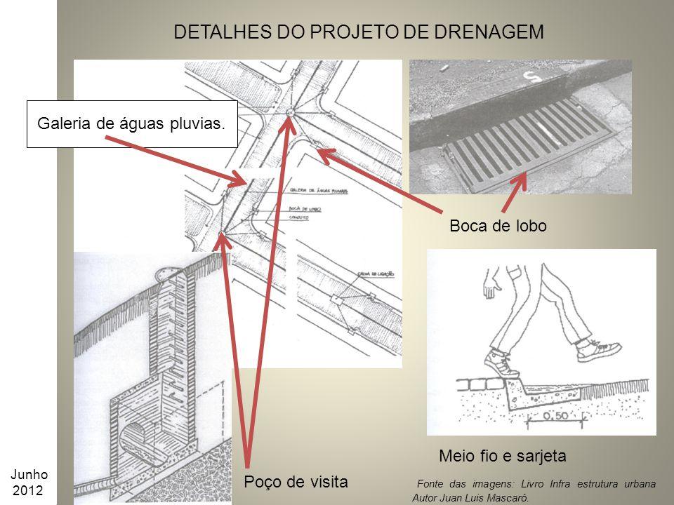 DETALHES DO PROJETO DE DRENAGEM