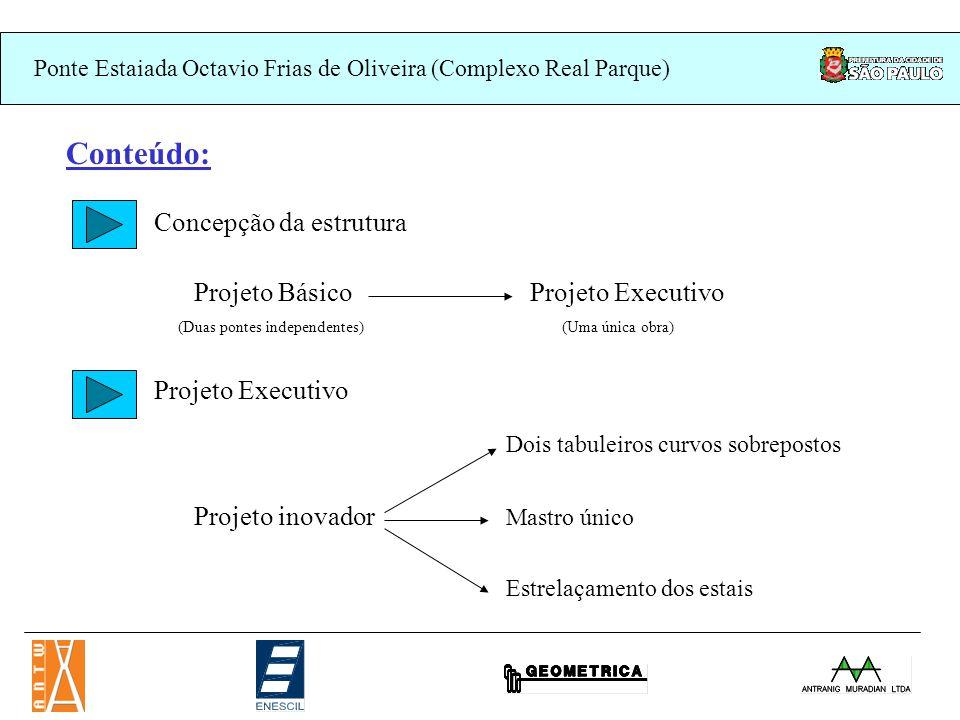 Conteúdo: Concepção da estrutura Projeto Básico Projeto Executivo