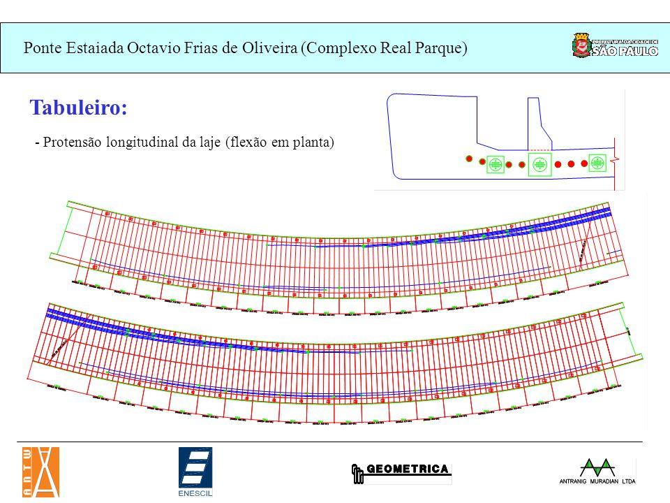 Tabuleiro: - Protensão longitudinal da laje (flexão em planta)