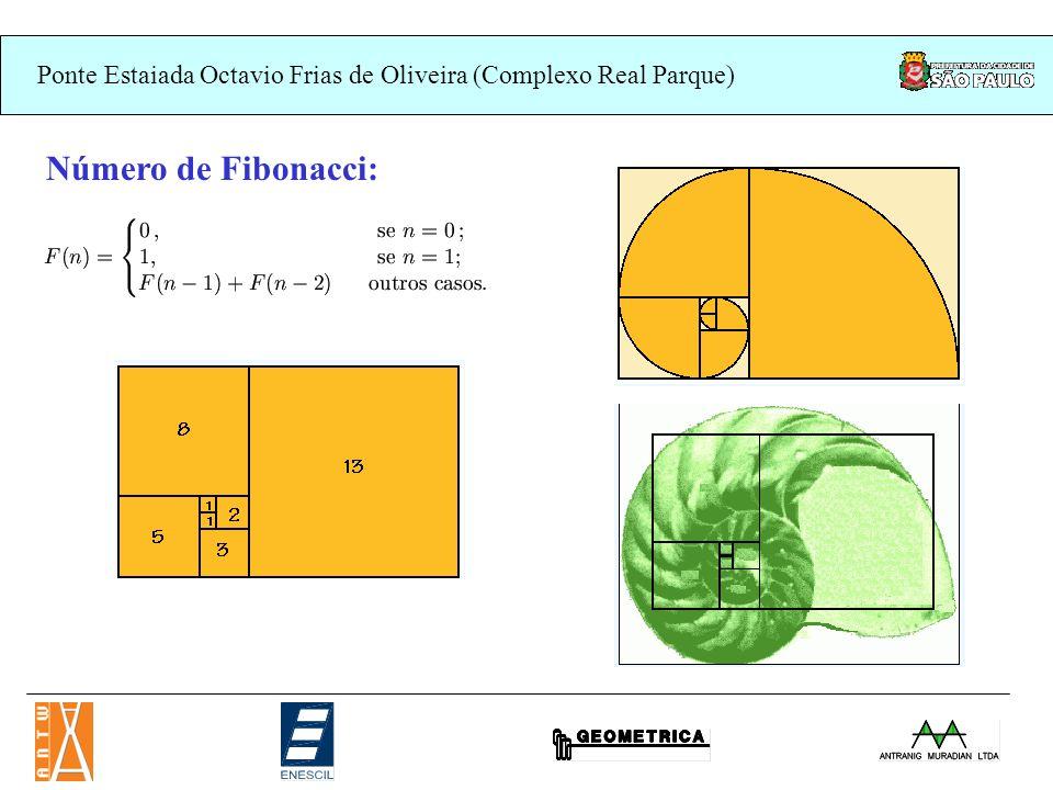 Número de Fibonacci: