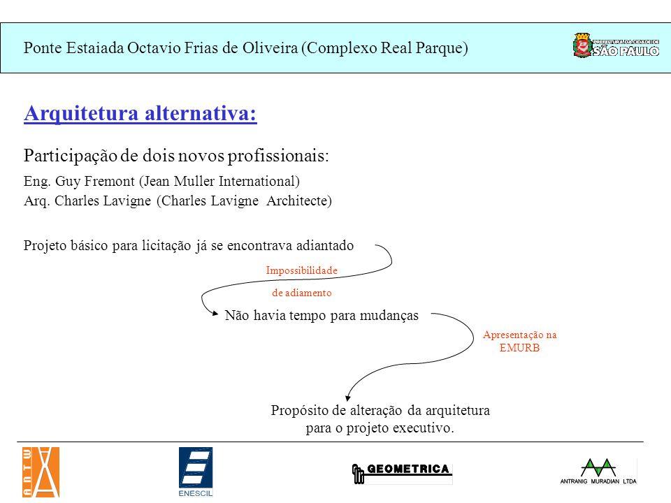 Propósito de alteração da arquitetura para o projeto executivo.