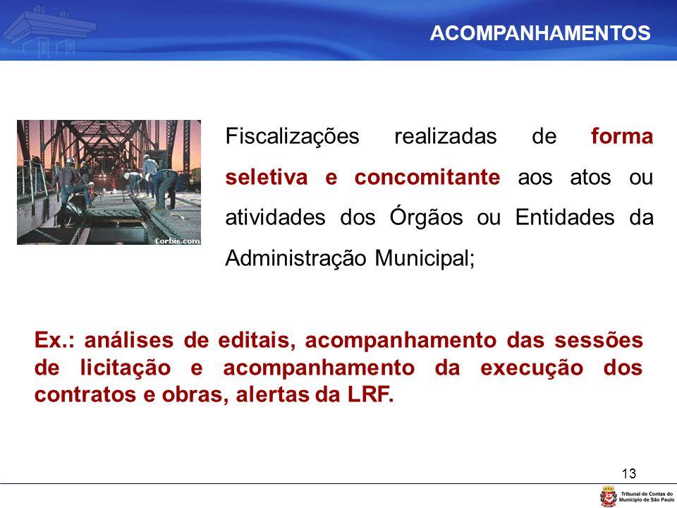 ACOMPANHAMENTOS Fiscalizações realizadas de forma seletiva e concomitante aos atos ou atividades dos Órgãos ou Entidades da Administração Municipal;