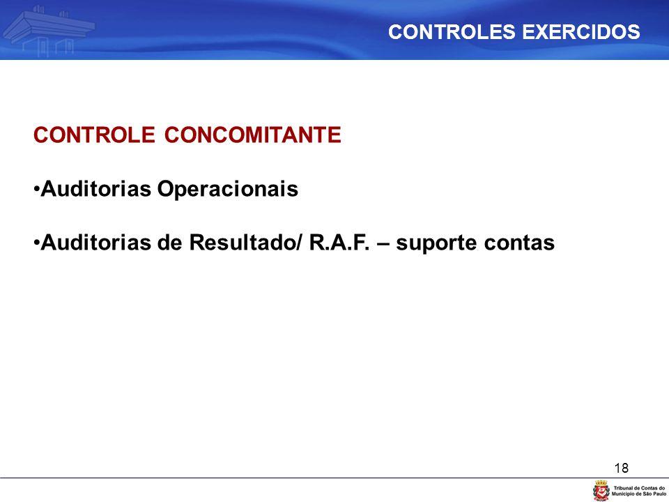CONTROLE CONCOMITANTE Auditorias Operacionais