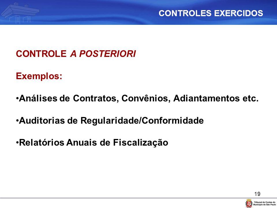 Análises de Contratos, Convênios, Adiantamentos etc.