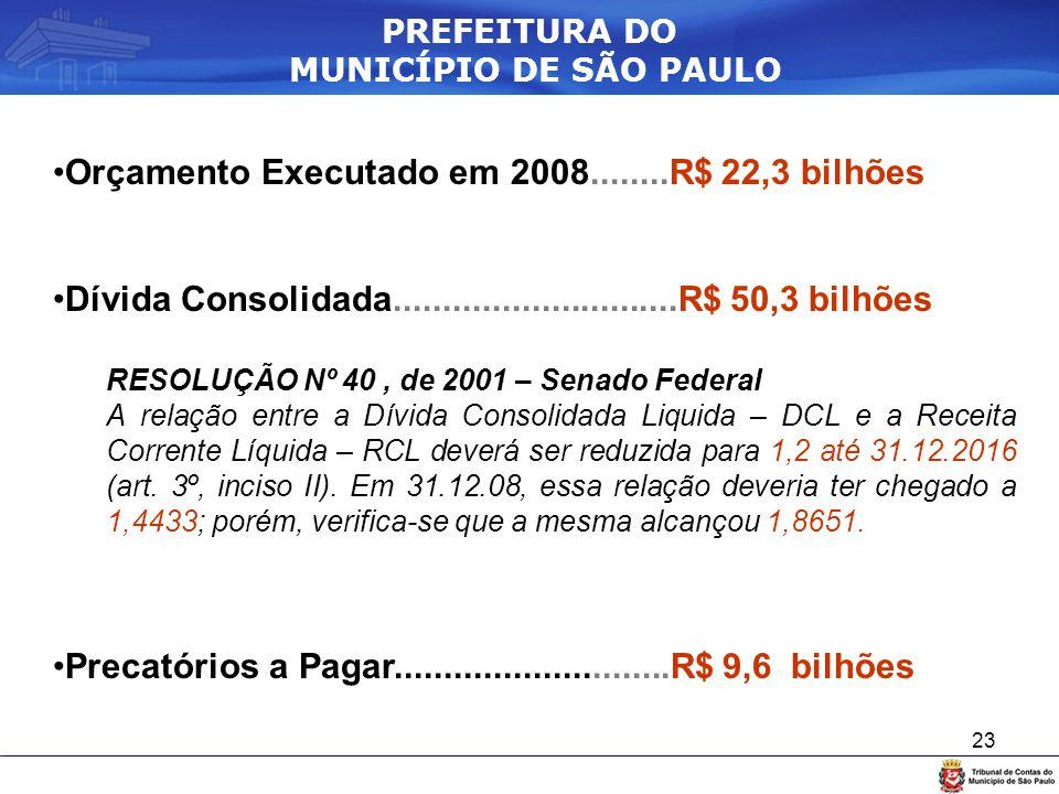 Orçamento Executado em 2008........R$ 22,3 bilhões